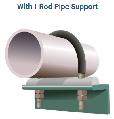 Pipe Supports Melbourne Nu Bolt I Rod Crest Cormix Pty